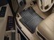 AVM<sup>®</sup> All-Vehicle Mats BY WEATHERTECH