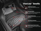 Graphic detailing the benefits of FloorLiners. BY WEATHERTECH