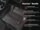 FloorLiner_RHD_BenefitsWebGraphic_1017 BY WEATHERTECH