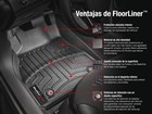 Graphic showing FloorLiner benefits.  BY WEATHERTECH