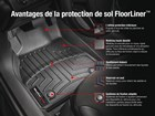 FloorLiner benefits in French. BY WEATHERTECH