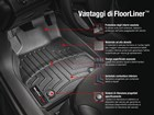 FloorLiner quick facts BY WEATHERTECH