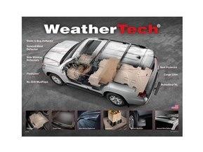 SUV Countertop Mat