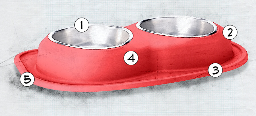 5 design features of the Double Low Pet Feeding System.